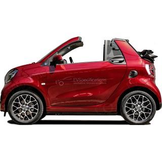 2020 smart EQ fortwo cabrio