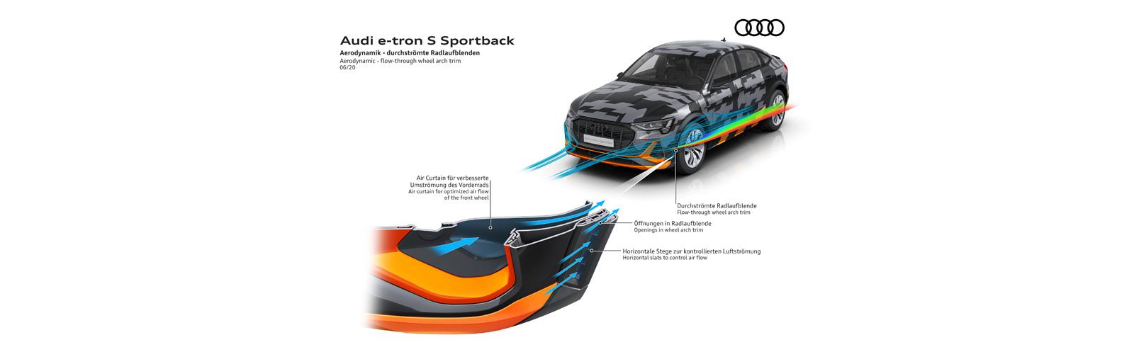 Audi e-tron S Sportback prototype offers 0.26 drag coefficient