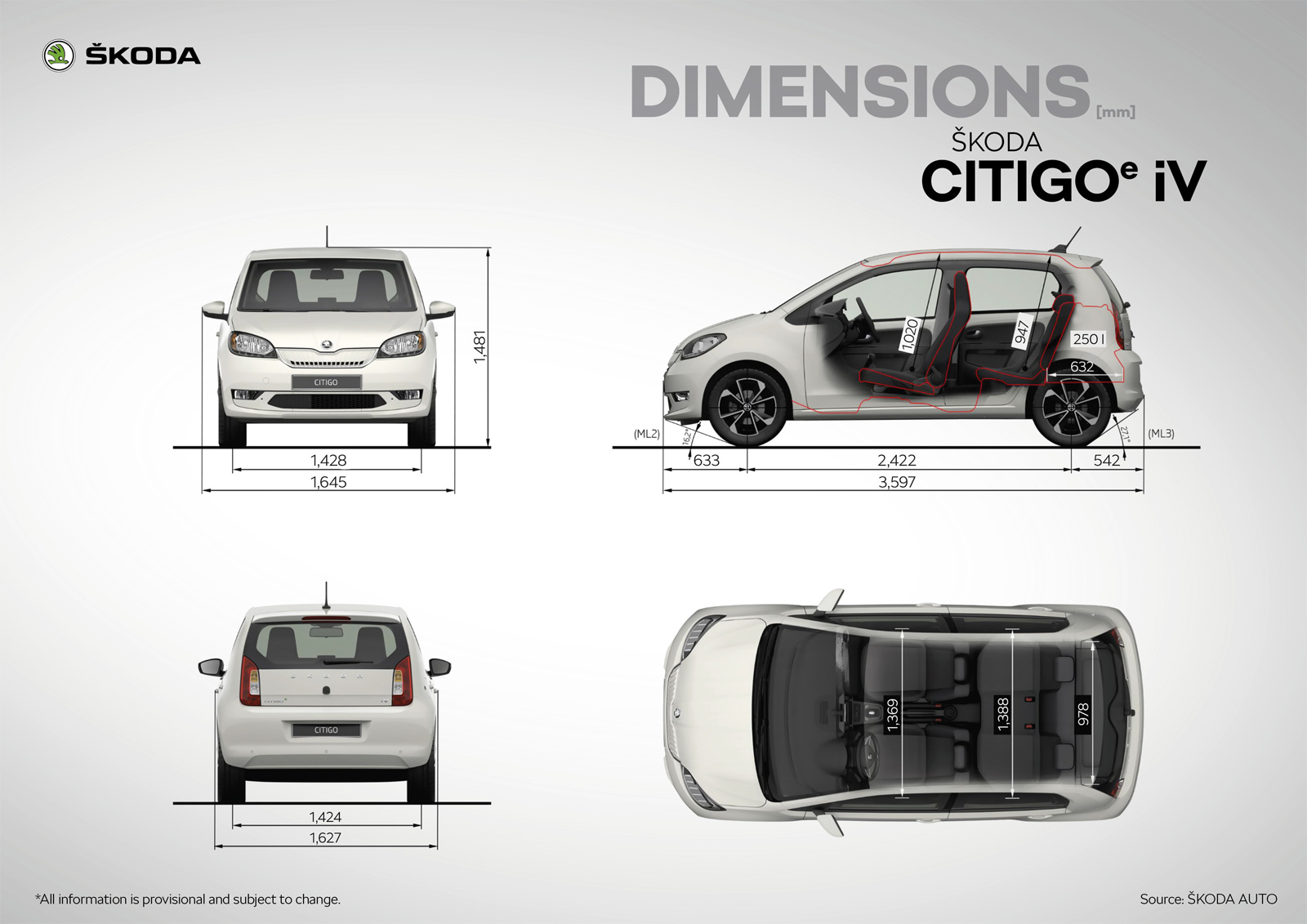 Skoda Citigoe Iv Goes Official With A 61 Kw Motor And A 36 8 Kwh