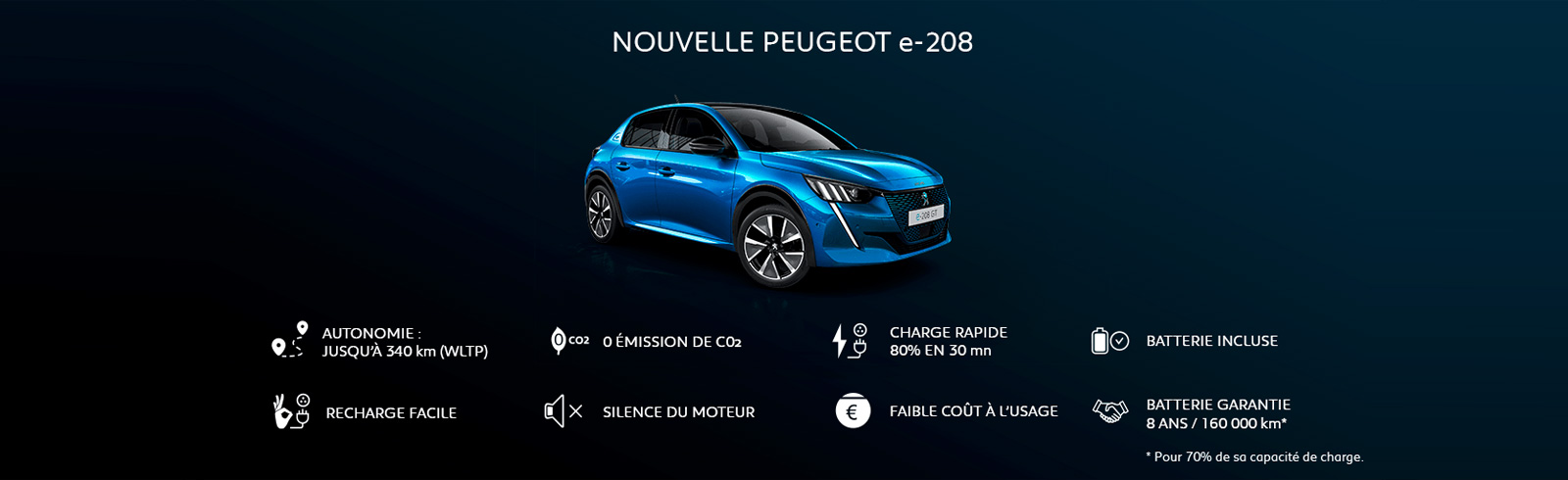Peugeot e-208 is listed on Peugeot's website unveiling the basic specifications and lots of photos