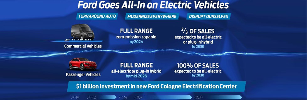 Ford Europe will go all-electric in passenger vehicles by 2030, builds an EV factory in Germany