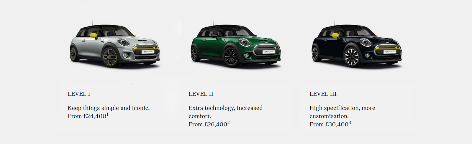 Pricing and trim levels for the MINI Cooper SE are announced